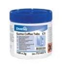 Suma Coffee Tabs